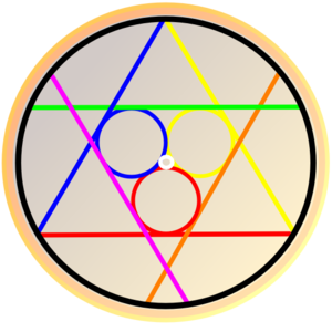 The symbol of Ultima IV's system of virtues. The three traditional primary colors represent the core principles: blue is Truth, red Courage, yellow Compassion. They combine to form the eight virtues (including Humility, which contains none of the three and is thus the black border).